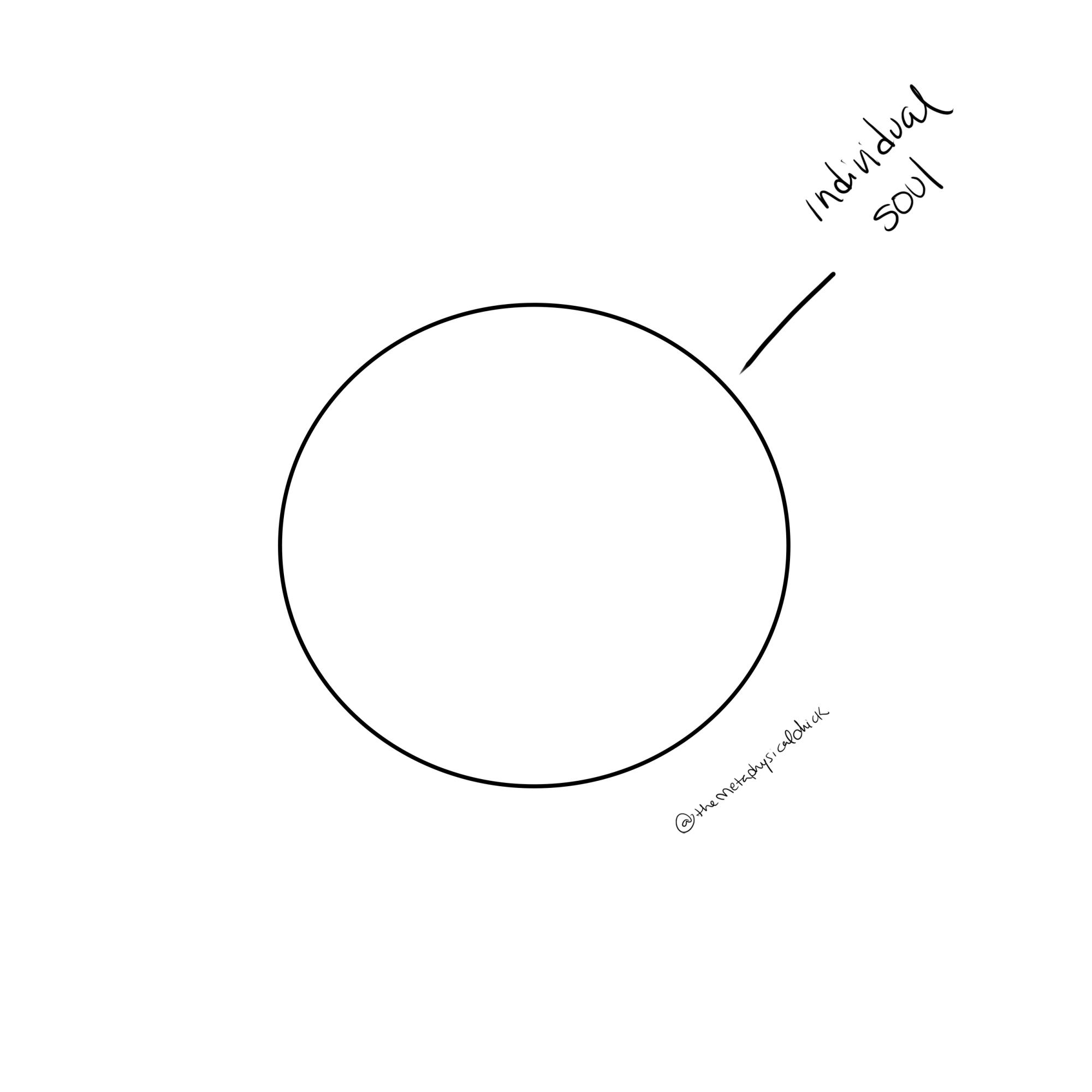 Individual Soul Diagram